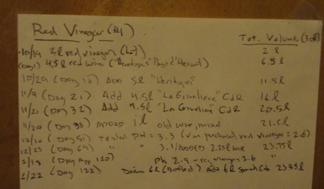 Our vinegar cellar record.
